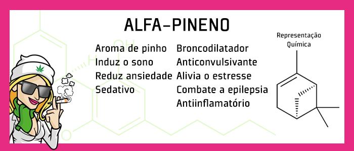 alfapineno